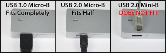 Picture showing insertion of wrong USB plug into a port