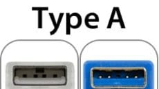 Side by side picture of USB Type A 2.0/1.1 and 3.0 ports