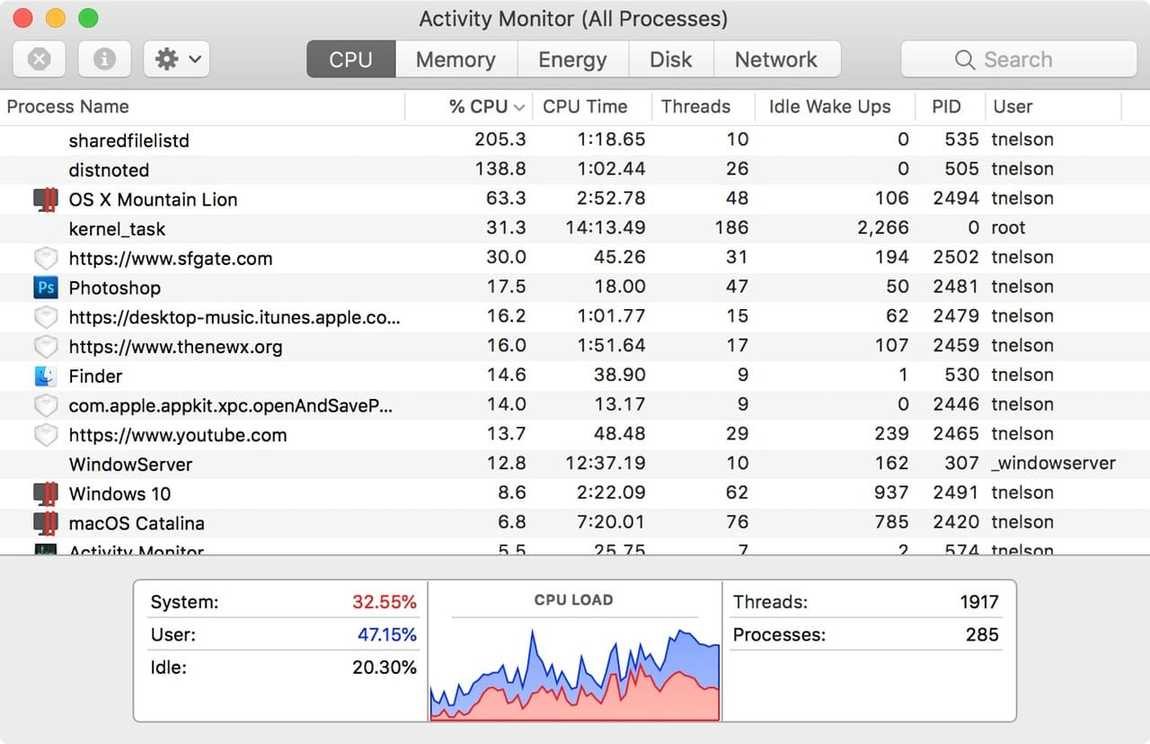 Activity Monitor's CPU tab showing how various processes are affecting hardware.