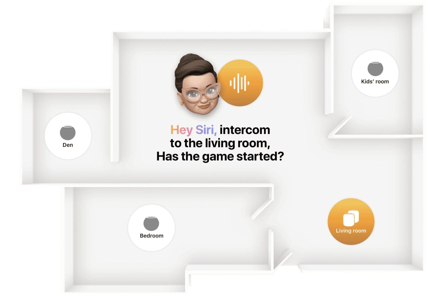 Intercom can address individual rooms or all devices in a home. Image via Apple