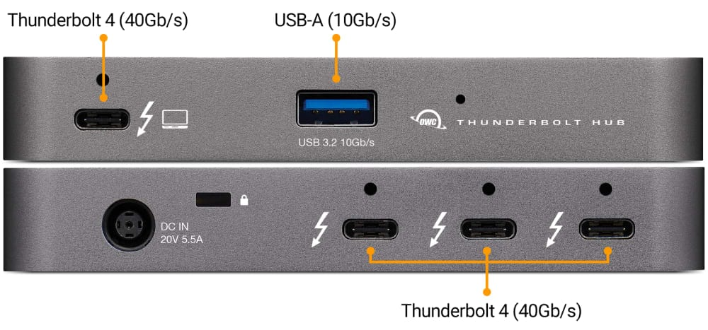 OWC Thunderbolt Hub interface diagram