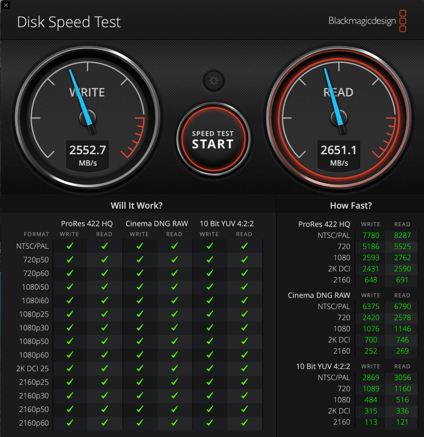 Disk Speed Test results: 16-inch MacBook Pro / 2.3 GHz 8-core Intel Core i9, 32GB RAM, 2TB SSD