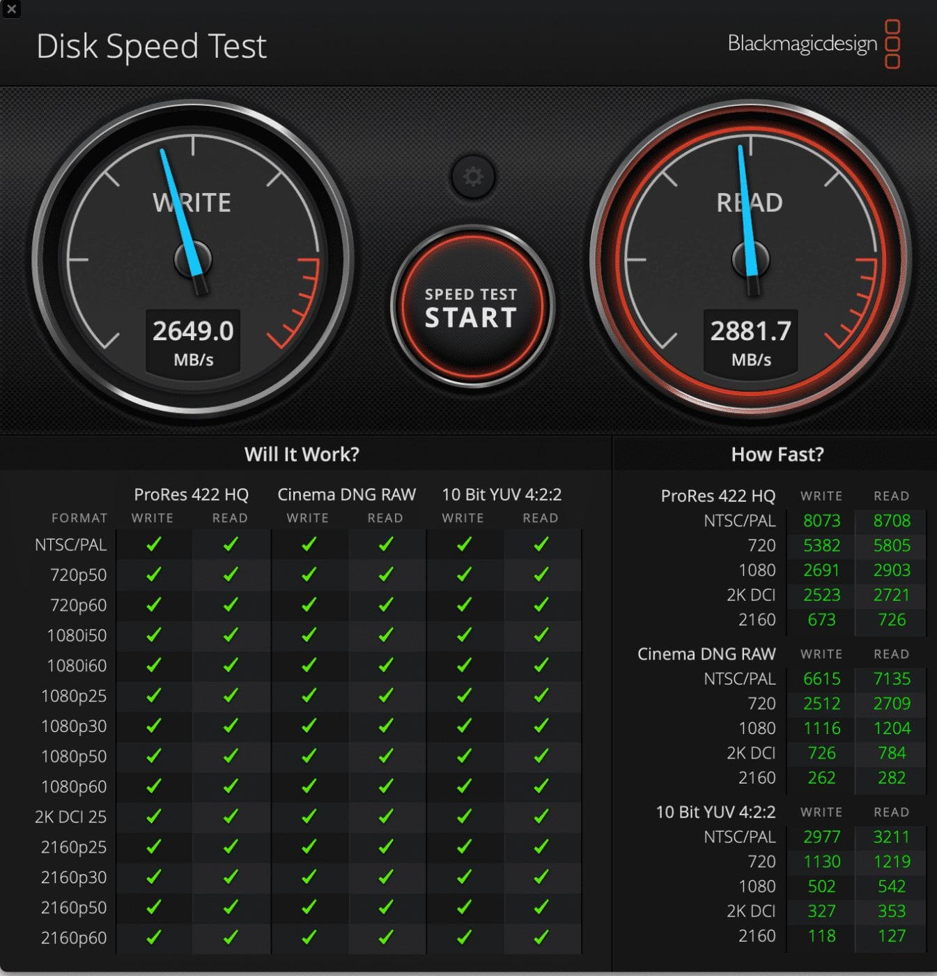 Disk Speed Test results: 13-inch MacBook Air / M1, 16GB RAM, 512TB SSD